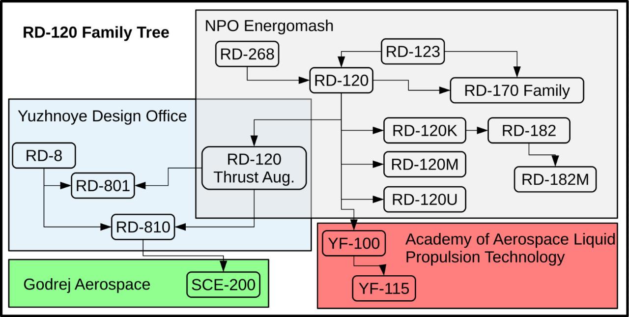 SCE-200.jpeg